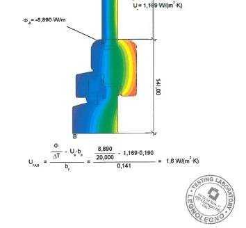 Trasmittanza termica degli infissi cos 39 for Trasmittanza infissi